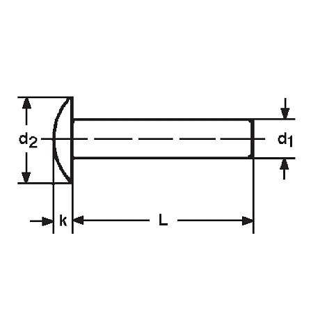 Flachrundnieten DIN 674 Stahl blank